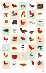 Midcentury Modern Furniture - mid century modern furniture textbook example