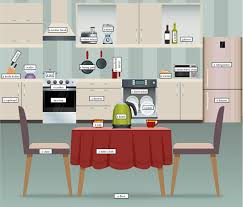 forum learn english vocabulary kitchen equipment fluent