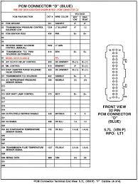99 camaro radio wiring 99 free wiring diagrams