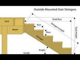 Deck Stair Handrail Height Deck Stair Railing Calculator Deck Stair Railing Calculator Youtube
