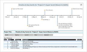 timeline chart template u2013 9 free sample example format download