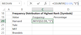 How To Make A Relative Frequency Table Analyzing Survey Data In Microsoft Excel Coding Inputting Data