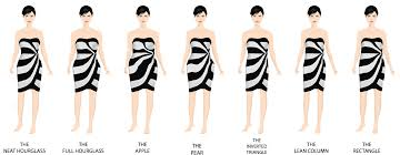 what to wear look best rectangle body shape or type joy of clothes
