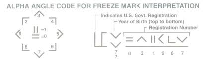 design freeze meaning how to read a brand