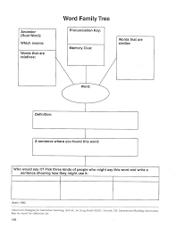 free family tree template word doc amitdhull co