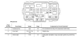 mesmerizing easy simple jaguar x type wiring diagram gallery