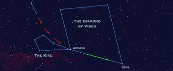 arcturus facts about the u0027bear guard u0027 star
