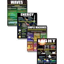 amazon com mcdonald publishing physical science basics teaching