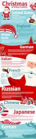 25 funny christmas themed team names infographics november and