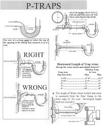 Bathtub P Trap Diagram No P Trap For New Shower Contractor Says Ok Terry Love Plumbing