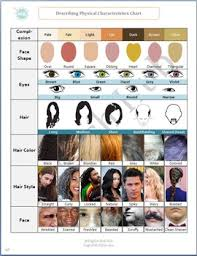 hair style esl describing people physical characteristics chart adult esl tpt