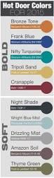 the 25 best sherwin williams valspar ideas on pinterest paint