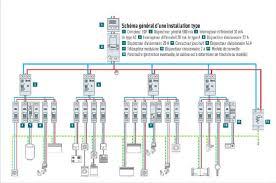 tableau electrique pour cuisine cablage tableau electrique cool schema previsionel de cablage du
