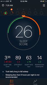 how much is your sleep worth the ringer