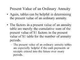 Ordinary Annuity Table Compound Interest Future Value And Present Value Ppt Video