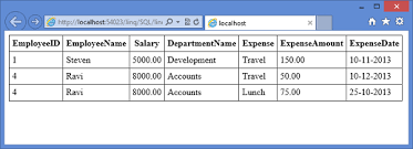 Join Three Tables Sql Linq Tutorial Linq To Sql Inner Join