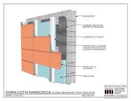 11 030 0211 terra cotta rainscreen 3d view cmu backup