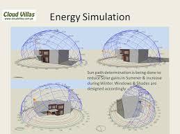 energy efficient homes energy efficient homes in pakistan cloud villas