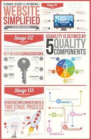 beste website design 7 best web design images on advertising business