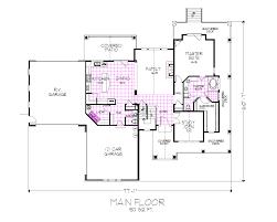 brandtlee manor u2013 landforms