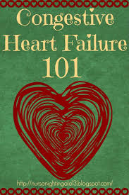 the 25 best congestive heart failure pathophysiology ideas on