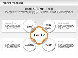 porter u0027s five forces for powerpoint presentations download now