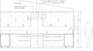 Building Upper Kitchen Cabinets Upper Kitchen Cabinet Construction Standard Cabinet Dimensions