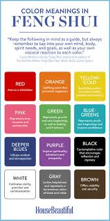 feng shui color chart color the holistic feng shui way my interview for house beautiful