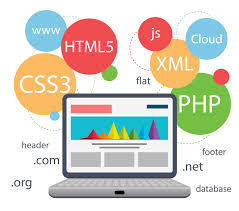 web design web design infographic keith rispin