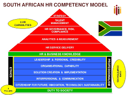 5 hr class in hr strategy setting hr standards to build effective efficient worl