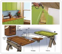 painting kitchen cabinets tutorial how to paint kitchen cabinets step by step diy tutorial