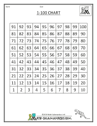 free printable large multiplication chart math 100 chart template number charts and free printable on