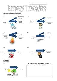 energy transfer sankey diagrams worksheet by edp10ch teaching