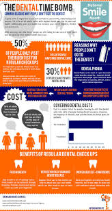 106 best dental infographics images on pinterest dental health