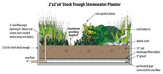Self Watering Planters Self Watering Planters Tips And How To Start Front Yard