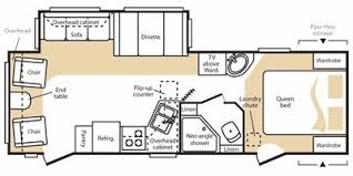 2006 keystone cougar floor plans 2009 keystone trailers reviews prices and specs rv guide