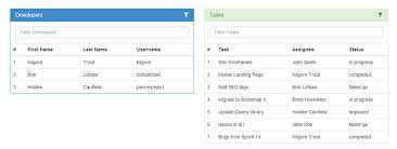 Bootstrap Table Example Download Bootstrap Panel Tables With Filter Example Html Snippets