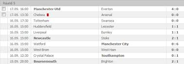premier league results table and fixtures weekend football fixtures and tables