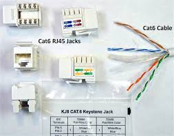 cat 5 wiring diagram wall jack whole house electrical and fine