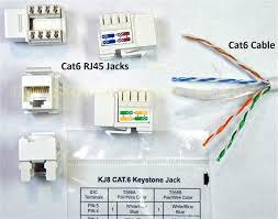 cat5e rj 45 toolless keystone jack in white monoprice com inside
