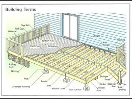 pool plans free free deck plans deck plans free deck designs for above ground pool