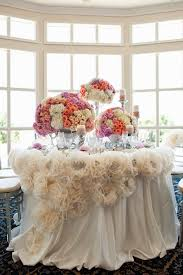Wedding Centerpieces For Round Tables by Wedding Table Settings On A Budget