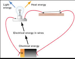 Is Light Energy Elimu Energy
