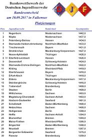 Delegiertenversammlung Und Bundeswettbewerb Der Deutschen Doppelsieg Aus Niedersachsen Bei Den Deutschen Meisterschaften Der