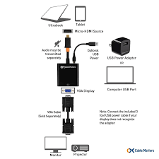 Vga To Hdmi Wiring Diagram Cable Matters Active Micro Hdmi To Vga Male To Female Adapter With
