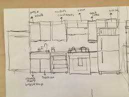 how to use sketch to design floor plans u2013 design sketch u2013 medium