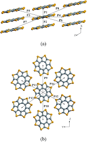 structures and charge transport properties of u201cselenosulflower