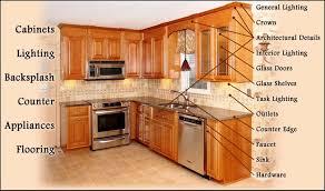 Kitchen Cabinets Refinishing Ideas Kitchen Cabinet Refinishing Ideas U2014 Home Design Stylinghome Design