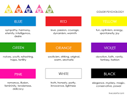 room colors and moods psychology kwal paint color chart home