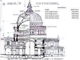Wells Cathedral Floor Plan St Paul U0027s London